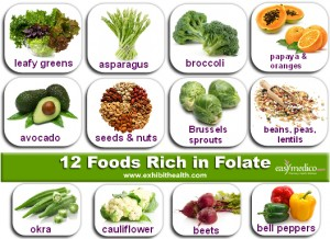 12-foods-rich-in-folate